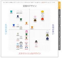 080520news_graph.jpg